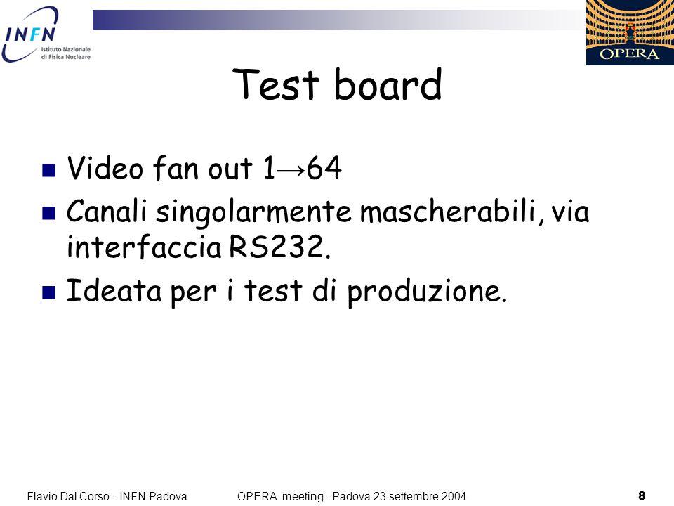 Flavio Dal Corso - INFN Padova8 OPERA meeting - Padova 23 settembre 2004 Test board Video fan out 1 → 64 Canali singolarmente mascherabili, via interfaccia RS232.