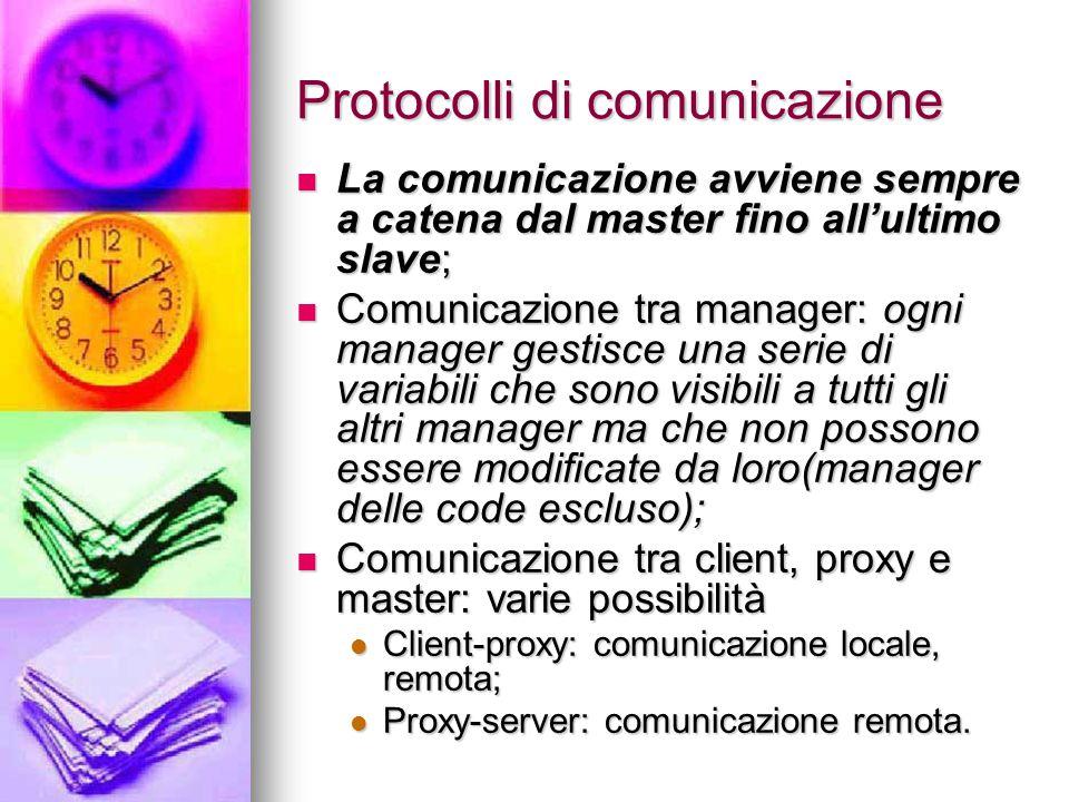 Protocolli di comunicazione La comunicazione avviene sempre a catena dal master fino all'ultimo slave; La comunicazione avviene sempre a catena dal master fino all'ultimo slave; Comunicazione tra manager: ogni manager gestisce una serie di variabili che sono visibili a tutti gli altri manager ma che non possono essere modificate da loro(manager delle code escluso); Comunicazione tra manager: ogni manager gestisce una serie di variabili che sono visibili a tutti gli altri manager ma che non possono essere modificate da loro(manager delle code escluso); Comunicazione tra client, proxy e master: varie possibilità Comunicazione tra client, proxy e master: varie possibilità Client-proxy: comunicazione locale, remota; Client-proxy: comunicazione locale, remota; Proxy-server: comunicazione remota.