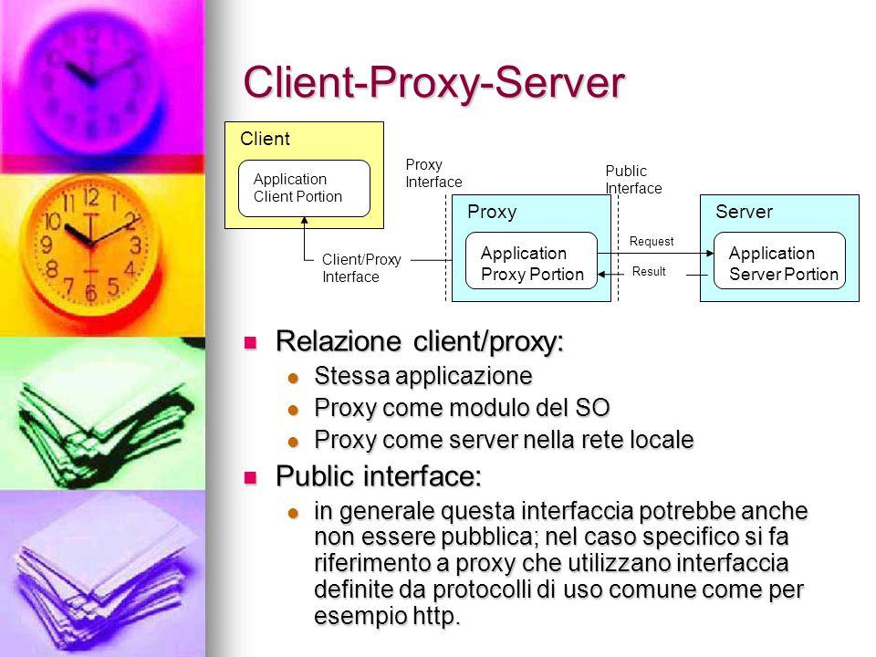 Proxy Slave Master Client Proxy Slave Modello generale del sistema Come conosce i server.