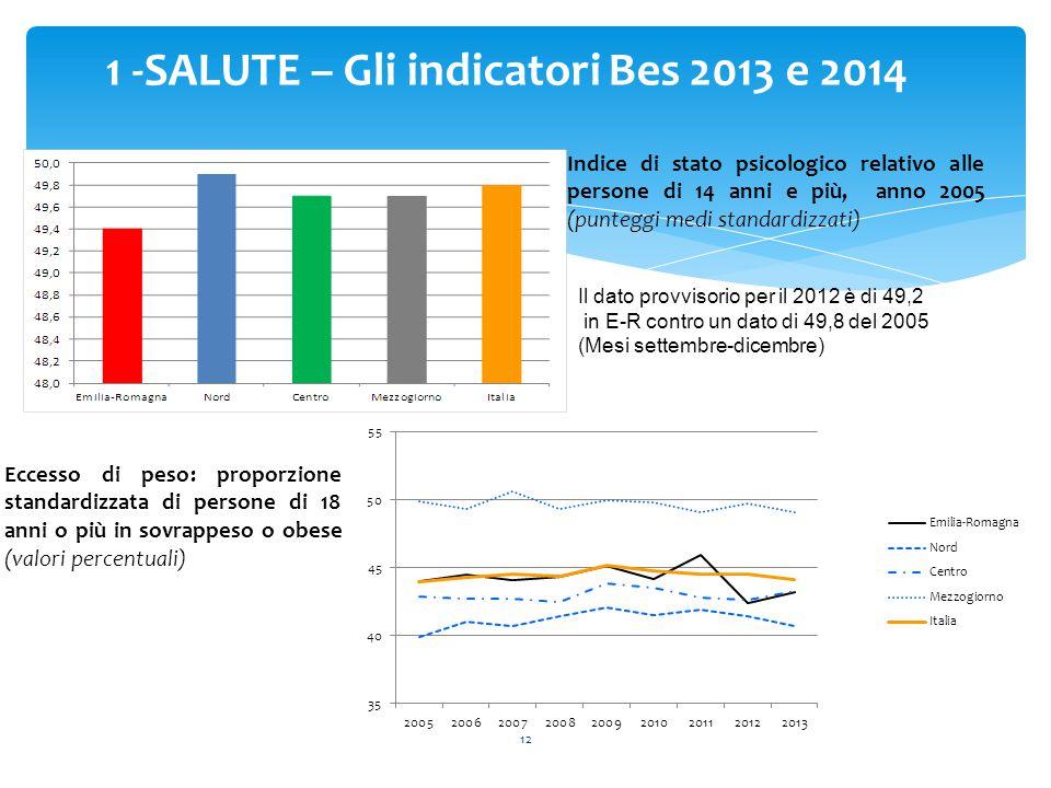 12 1 -SALUTE – Gli indicatori Bes 2013 e 2014 Indice di stato psicologico relativo alle persone di 14 anni e più, anno 2005 (punteggi medi standardizz