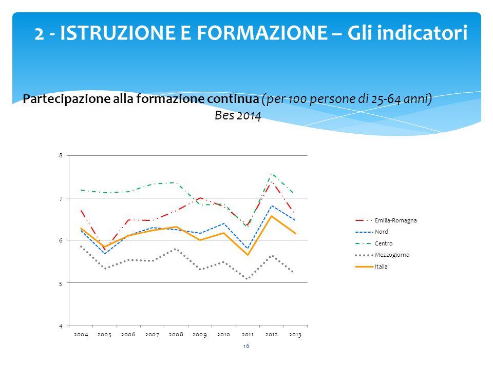 16 2 - ISTRUZIONE E FORMAZIONE – Gli indicatori Partecipazione alla formazione continua (per 100 persone di 25-64 anni) Bes 2014