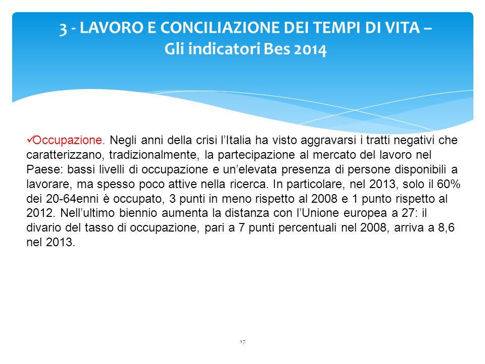 17 3 - LAVORO E CONCILIAZIONE DEI TEMPI DI VITA – Gli indicatori Bes 2014 Occupazione. Negli anni della crisi l'Italia ha visto aggravarsi i tratti ne