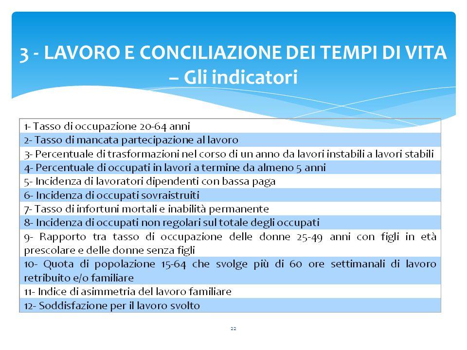 22 3 - LAVORO E CONCILIAZIONE DEI TEMPI DI VITA – Gli indicatori