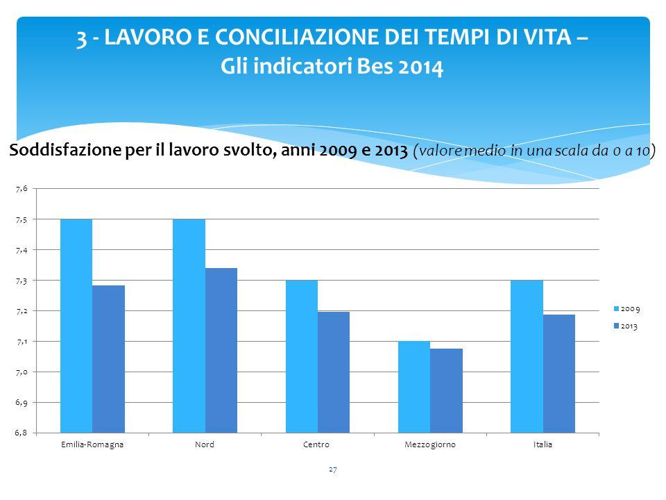 27 3 - LAVORO E CONCILIAZIONE DEI TEMPI DI VITA – Gli indicatori Bes 2014 Soddisfazione per il lavoro svolto, anni 2009 e 2013 (valore medio in una scala da 0 a 10)
