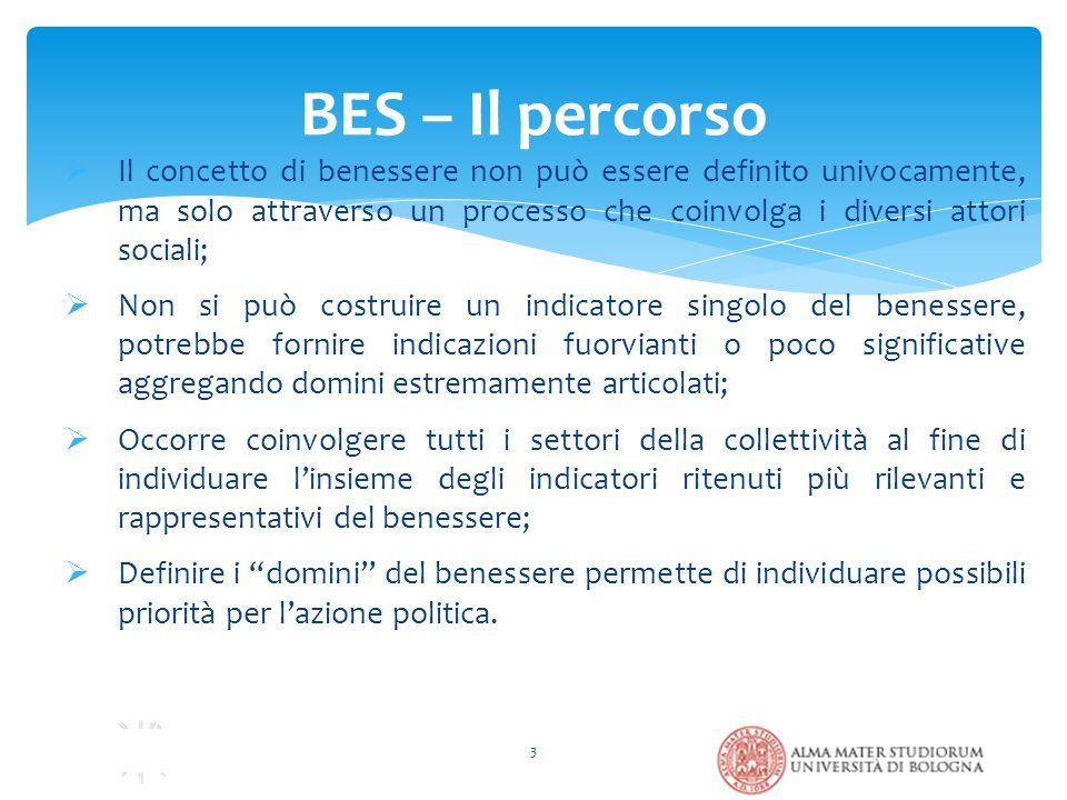 BES – Il percorso 4  ISTAT e CNEL hanno individuato un insieme di indicatori utili a definire lo stato e il progresso del nostro Paese;  Cittadini e organizzazioni non coinvolti direttamente nei due organismi sono stati consultati (risposta ad un questionario on-line e collaborazione a un blog); Il primo Rapporto BES (marzo 2013) e il secondo Rapporto BES (giugno 2014) rappresentano un utile strumento capace di individuare e descrivere gli elementi fondanti del benessere in Italia e nei suoi molteplici territori.