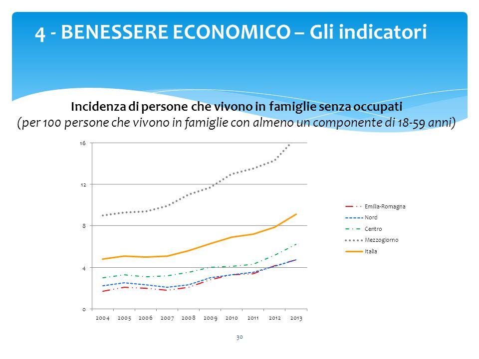 30 4 - BENESSERE ECONOMICO – Gli indicatori Incidenza di persone che vivono in famiglie senza occupati (per 100 persone che vivono in famiglie con almeno un componente di 18-59 anni)