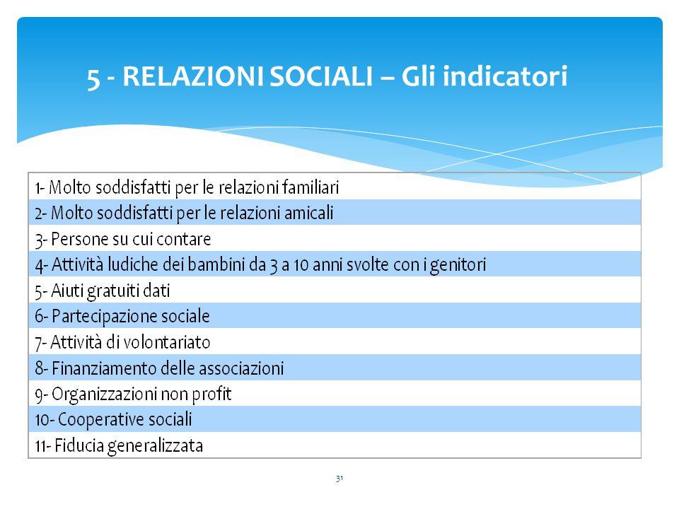 31 5 - RELAZIONI SOCIALI – Gli indicatori