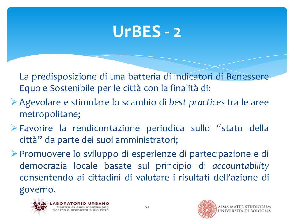 UrBES - 2 La predisposizione di una batteria di indicatori di Benessere Equo e Sostenibile per le città con la finalità di:  Agevolare e stimolare lo