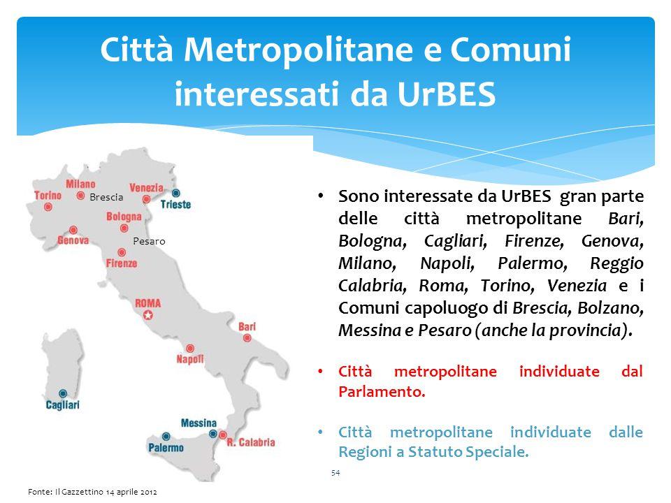 Città Metropolitane e Comuni interessati da UrBES Fonte: Il Gazzettino 14 aprile 2012 Sono interessate da UrBES gran parte delle città metropolitane B