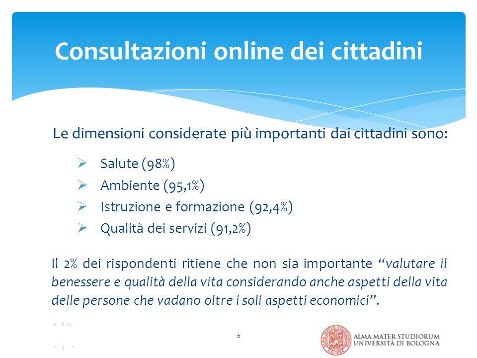 17 3 - LAVORO E CONCILIAZIONE DEI TEMPI DI VITA – Gli indicatori Bes 2014 Occupazione.
