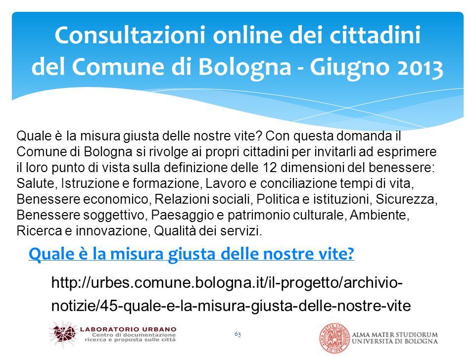 Consultazioni online dei cittadini del Comune di Bologna - Giugno 2013 63 Quale è la misura giusta delle nostre vite? Quale è la misura giusta delle n
