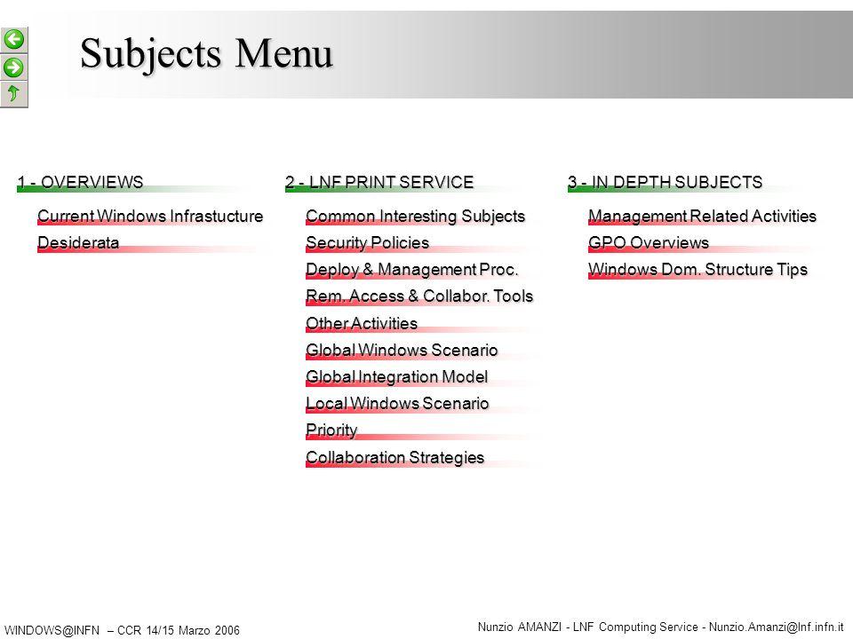 WINDOWS@INFN – CCR 14/15 Marzo 2006 Nunzio AMANZI - LNF Computing Service - Nunzio.Amanzi@lnf.infn.it Current Windows Infrastructure 1 - Overviews MOTIVAZIONI DI FONDO L'INFN e' basato su varie realta' locali Le unita' che costituiscono l'Ente hanno un assetto intrinsecamente autonomo L'utenza esprime esigenze specifiche e distinte che impattano sul local computing LO STATO ATTUALE Le strutture windows si sono evolute in forma eterogenea Esiste un insieme di infrastrutture locali in genere basate su domini windows del tipo win.x.infn.it Non tutte le Sezioni hanno domini windows in produzione I diversi domini non sono correlati in termini implementativi/sistemistici Solo in alcuni casi i domini includono la maggior parte dei nodi La gestione non coordinata dei client (soprattutto quelli fuori dominio) determina un evidente dispendio globale di energie
