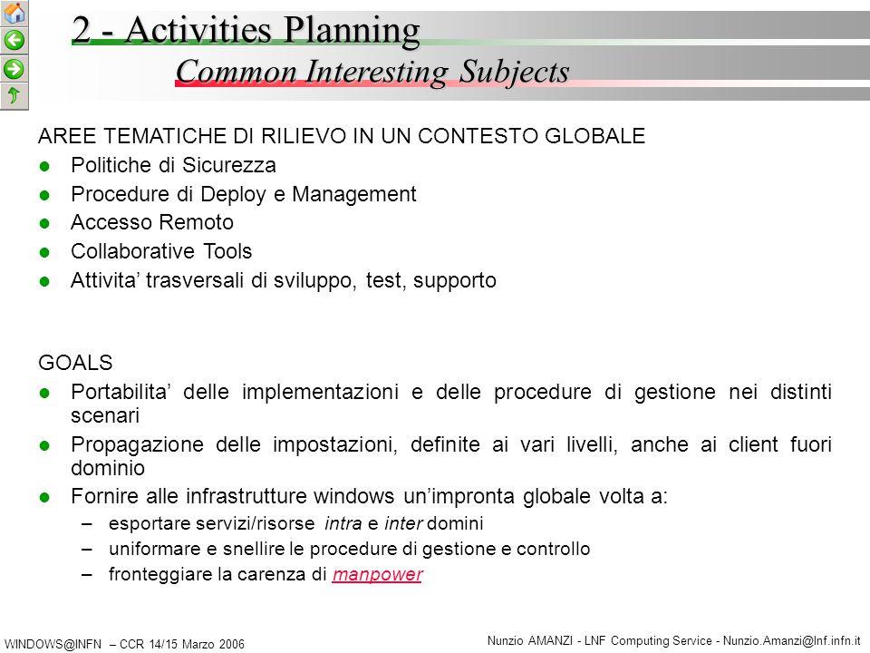 WINDOWS@INFN – CCR 14/15 Marzo 2006 Nunzio AMANZI - LNF Computing Service - Nunzio.Amanzi@lnf.infn.it GPO Overviews 3 - In Depth Subjects Group Policies Objects Criteri Sicurezza Diritti di Accesso Privilegi Opzioni di Prot.