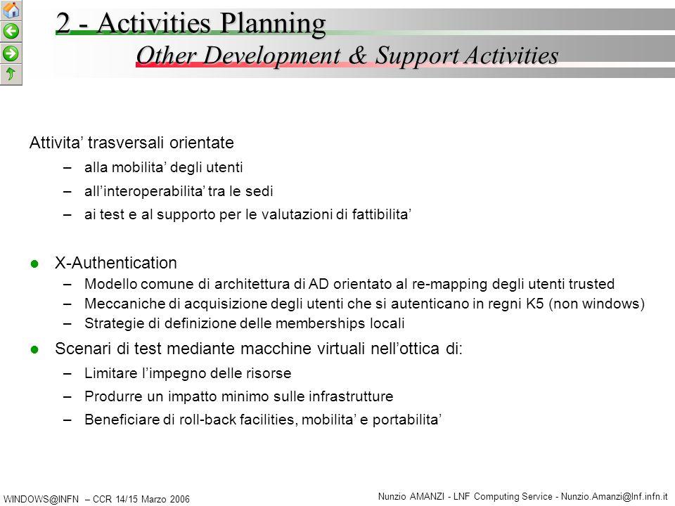 WINDOWS@INFN – CCR 14/15 Marzo 2006 Nunzio AMANZI - LNF Computing Service - Nunzio.Amanzi@lnf.infn.it 2 - Activities Planning Global Windows Scenario LA PROBLEMATICA SULL'IMPLEMENTAZIONE DI UN'INFRASTRUTTURA GLOBALE Uniformare e globalizzare i processi di autenticazione per l'accesso alle risorse windows Collocare in un superlayer le GPO piu' comuni Individuare una strategia per la propagazione delle politiche/updates in ambito geografico LA STRADA DA INTRAPRENDERE Proiettare le infrastrutture locali nell'ambito di un tree di autenticazione K5 in fase di consolidamento Definire opportune relazioni di trust tra il dominio win.x.infn.it e il K5 Unix Realm x.infn.it Creare opportuni Windows Domain Local Groups relativi ai singoli servizi da esportare Attribuire una membership locale agli utenti che si autenticano nel K5 Unix Realm locale e in quelli remoti Implementare un sistema globale/distribuito per il serving asincrono delle GPO in ambito geografico STRUTTURA GERARCHICA DI DOMINI WINDOWS.