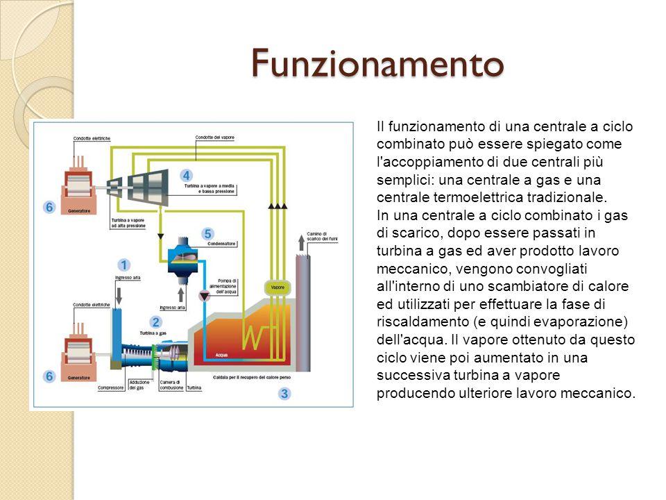 Funzionamento Il funzionamento di una centrale a ciclo combinato può essere spiegato come l'accoppiamento di due centrali più semplici: una centrale a