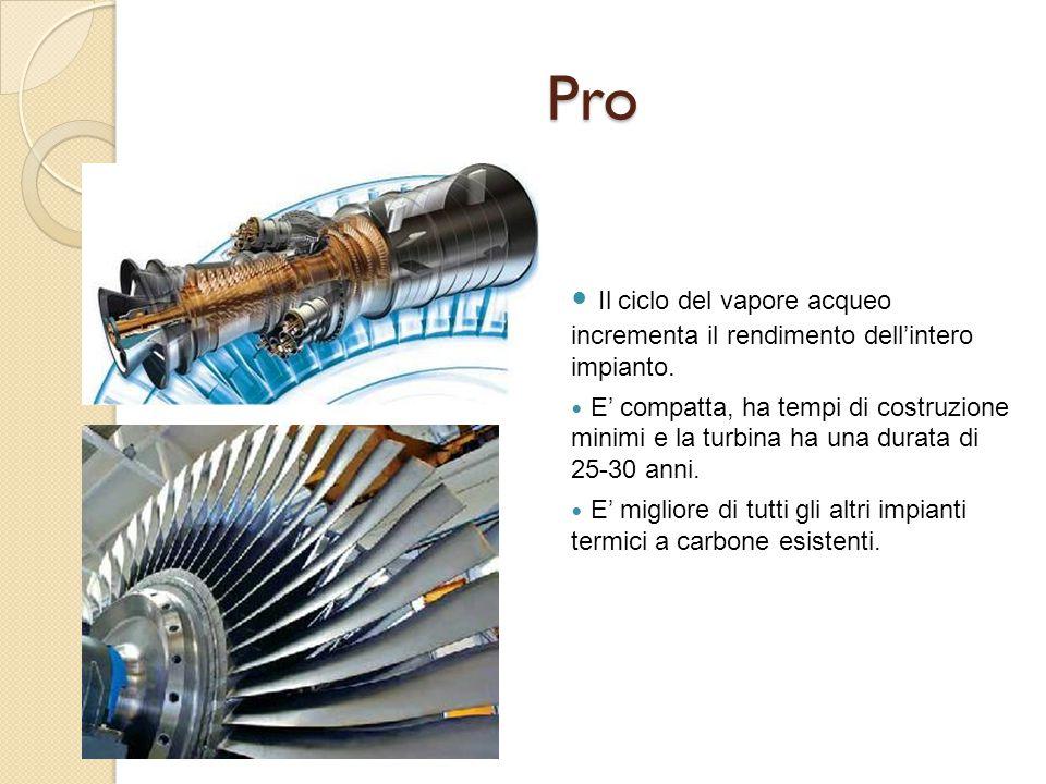Pro Il ciclo del vapore acqueo incrementa il rendimento dell'intero impianto. E' compatta, ha tempi di costruzione minimi e la turbina ha una durata d