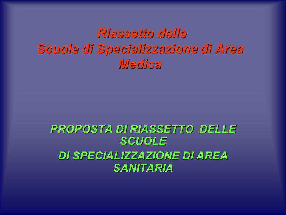 Riassetto delle Scuole di Specializzazione di Area Medica PROPOSTA DI RIASSETTO DELLE SCUOLE DI SPECIALIZZAZIONE DI AREA SANITARIA