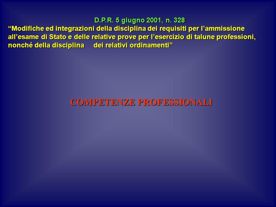 COMPETENZE PROFESSIONALI COMPETENZE PROFESSIONALI D.P.R.