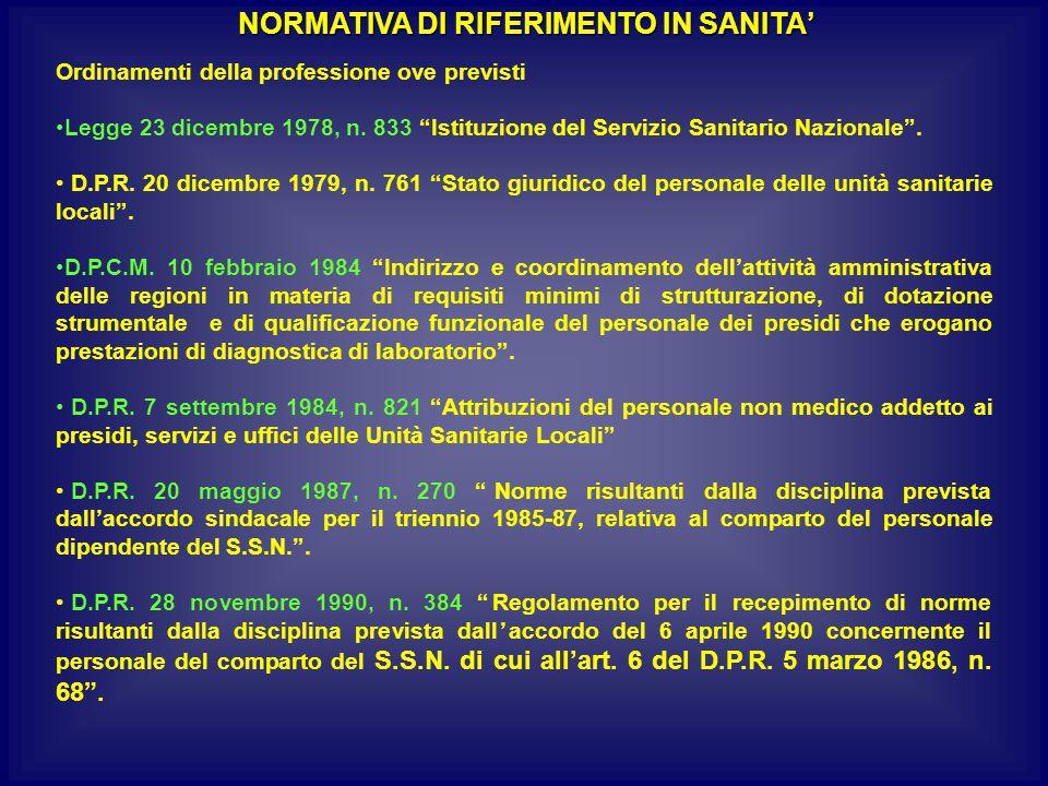 NORMATIVA DI RIFERIMENTO IN SANITA' NORMATIVA DI RIFERIMENTO IN SANITA' Ordinamenti della professione ove previsti Legge 23 dicembre 1978, n.