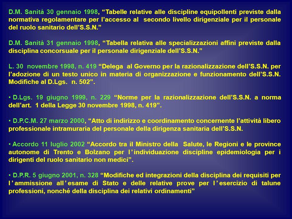 """D.M. Sanità 30 gennaio 1998, """"Tabelle relative alle discipline equipollenti previste dalla normativa regolamentare per l'accesso al secondo livello di"""