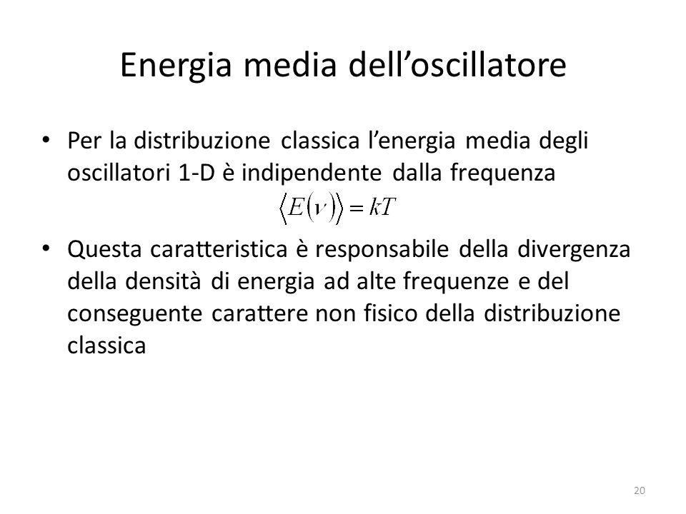 Energia media dell'oscillatore Per la distribuzione classica l'energia media degli oscillatori 1-D è indipendente dalla frequenza Questa caratteristica è responsabile della divergenza della densità di energia ad alte frequenze e del conseguente carattere non fisico della distribuzione classica 20