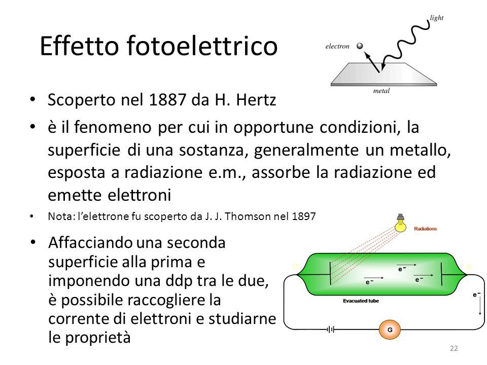 22 Effetto fotoelettrico Scoperto nel 1887 da H.
