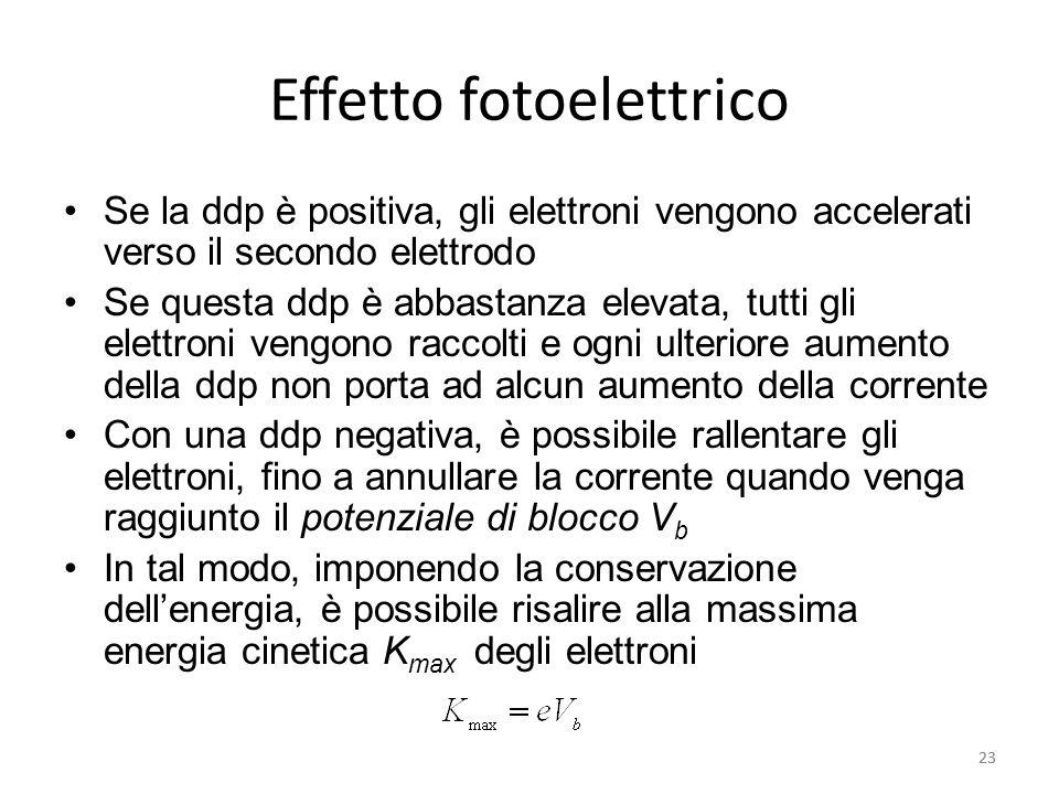 23 Effetto fotoelettrico Se la ddp è positiva, gli elettroni vengono accelerati verso il secondo elettrodo Se questa ddp è abbastanza elevata, tutti gli elettroni vengono raccolti e ogni ulteriore aumento della ddp non porta ad alcun aumento della corrente Con una ddp negativa, è possibile rallentare gli elettroni, fino a annullare la corrente quando venga raggiunto il potenziale di blocco V b In tal modo, imponendo la conservazione dell'energia, è possibile risalire alla massima energia cinetica K max degli elettroni 23