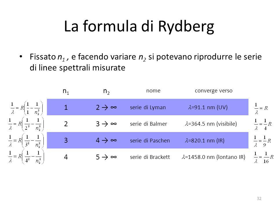 La formula di Rydberg Fissato n 1, e facendo variare n 2 si potevano riprodurre le serie di linee spettrali misurate 32 n1n1 n2n2 nomeconverge verso 12 → ∞ serie di Lyman =91.1 nm (UV) 23 → ∞ serie di Balmer =364.5 nm (visibile) 34 → ∞ serie di Paschen =820.1 nm (IR) 45 → ∞ serie di Brackett =1458.0 nm (lontano IR)