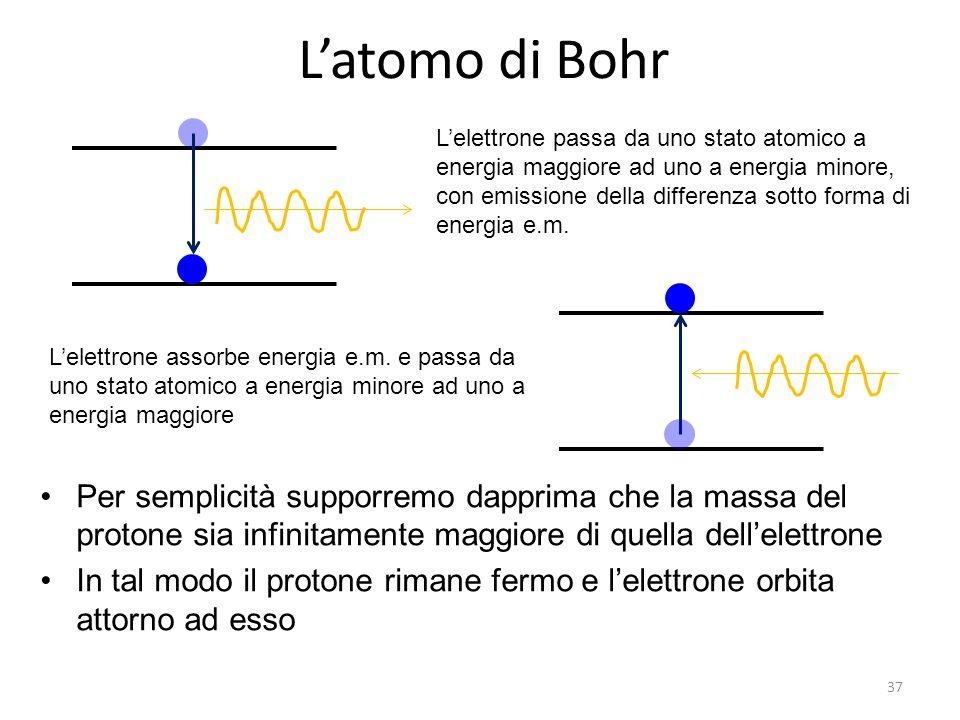 L'atomo di Bohr Per semplicità supporremo dapprima che la massa del protone sia infinitamente maggiore di quella dell'elettrone In tal modo il protone rimane fermo e l'elettrone orbita attorno ad esso 37 L'elettrone passa da uno stato atomico a energia maggiore ad uno a energia minore, con emissione della differenza sotto forma di energia e.m.