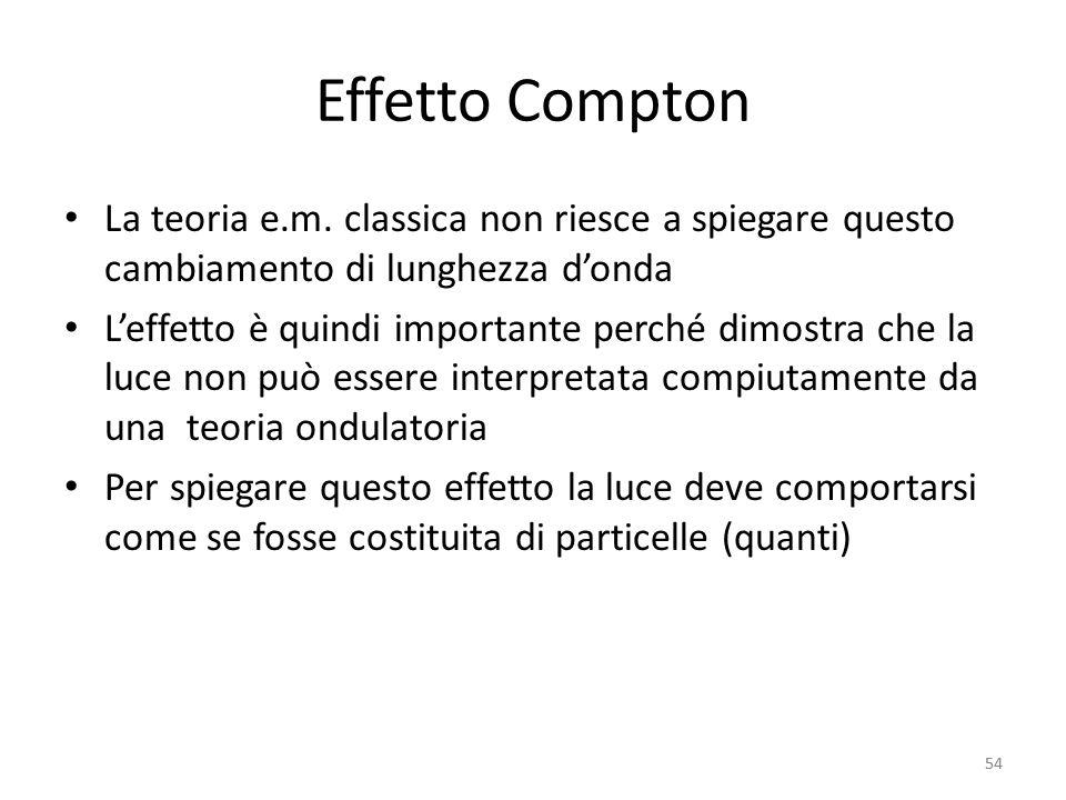 54 Effetto Compton La teoria e.m.