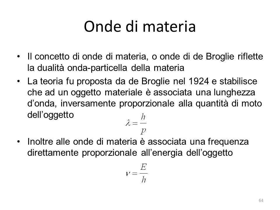 64 Onde di materia Il concetto di onde di materia, o onde di de Broglie riflette la dualità onda-particella della materia La teoria fu proposta da de Broglie nel 1924 e stabilisce che ad un oggetto materiale è associata una lunghezza d'onda, inversamente proporzionale alla quantità di moto dell'oggetto Inoltre alle onde di materia è associata una frequenza direttamente proporzionale all'energia dell'oggetto