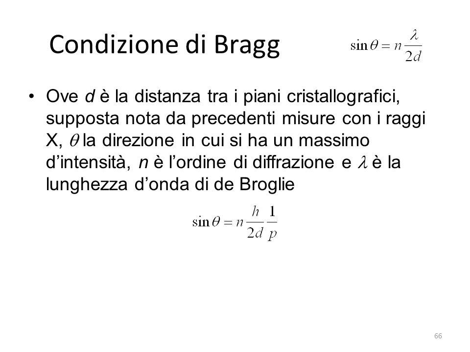 66 Condizione di Bragg Ove d è la distanza tra i piani cristallografici, supposta nota da precedenti misure con i raggi X,  la direzione in cui si ha un massimo d'intensità, n è l'ordine di diffrazione e è la lunghezza d'onda di de Broglie
