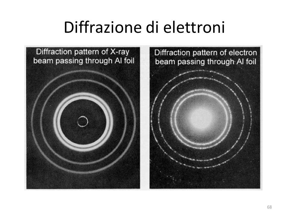 68 Diffrazione di elettroni