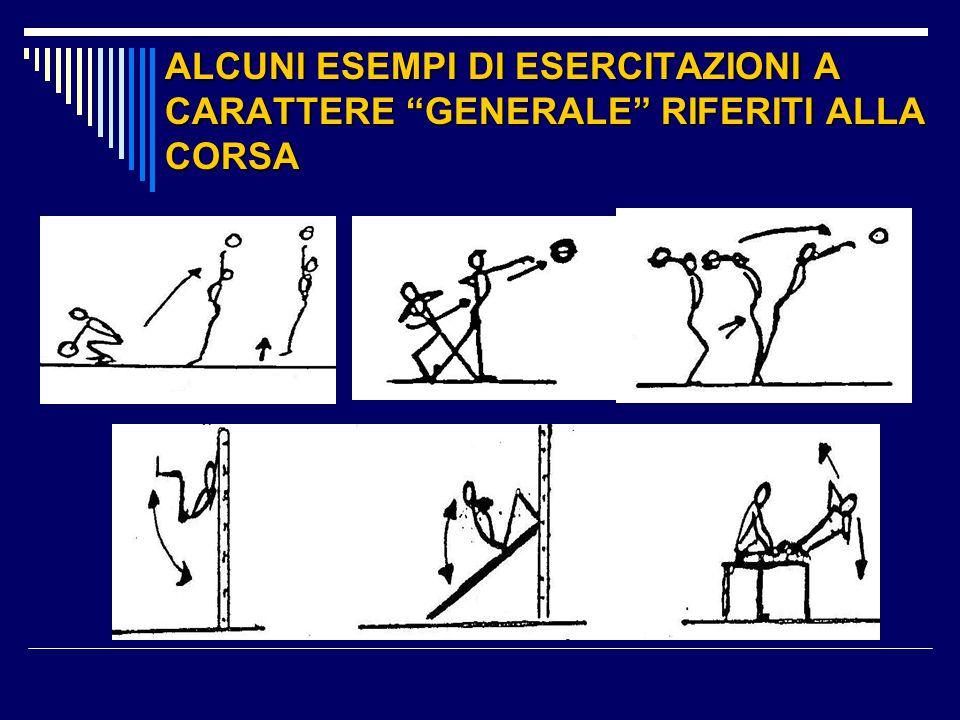 """ALCUNI ESEMPI DI ESERCITAZIONI A CARATTERE """"GENERALE"""" RIFERITI ALLA CORSA"""