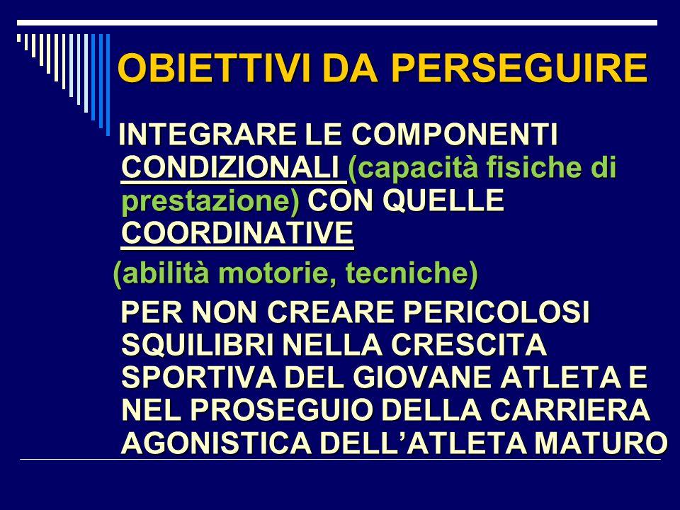 OBIETTIVI DA PERSEGUIRE OBIETTIVI DA PERSEGUIRE INTEGRARE LE COMPONENTI CONDIZIONALI (capacità fisiche di prestazione) CON QUELLE COORDINATIVE INTEGRA