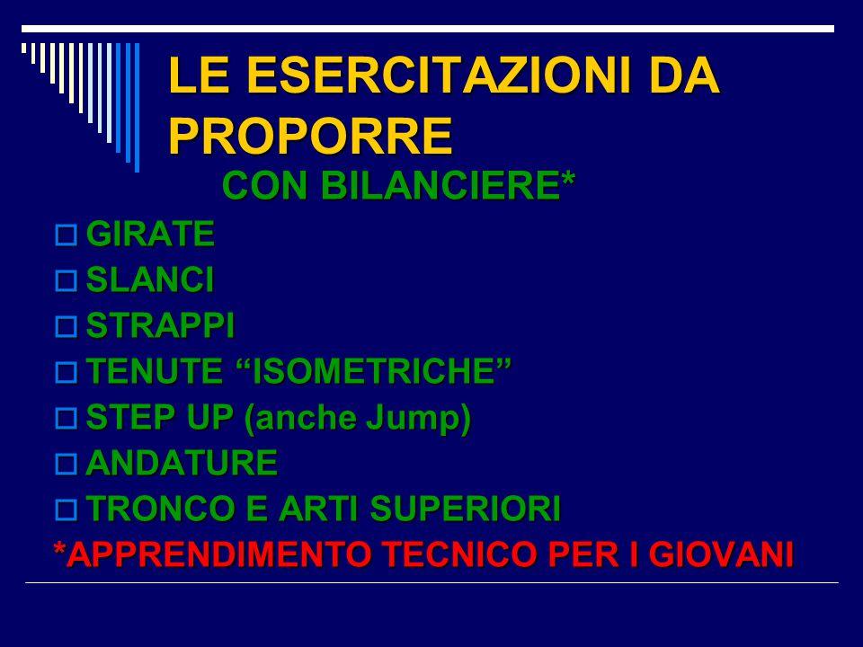 """LE ESERCITAZIONI DA PROPORRE CON BILANCIERE* CON BILANCIERE*  GIRATE  SLANCI  STRAPPI  TENUTE """"ISOMETRICHE""""  STEP UP (anche Jump)  ANDATURE  TR"""