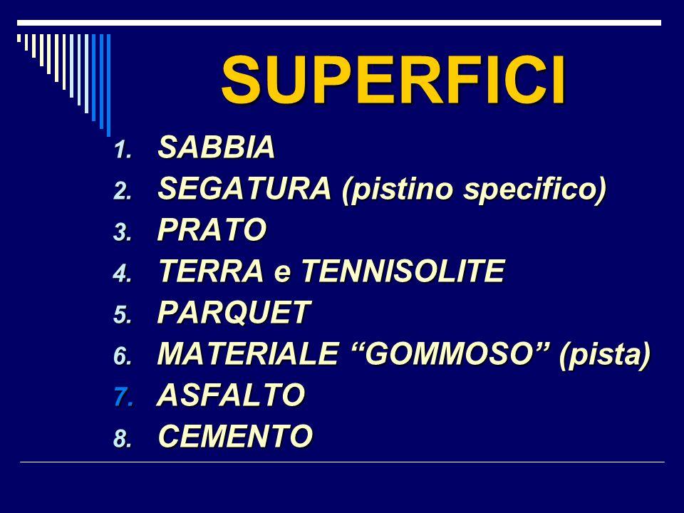 """SUPERFICI 1. SABBIA 2. SEGATURA (pistino specifico) 3. PRATO 4. TERRA e TENNISOLITE 5. PARQUET 6. MATERIALE """"GOMMOSO"""" (pista) 7. ASFALTO 8. CEMENTO"""