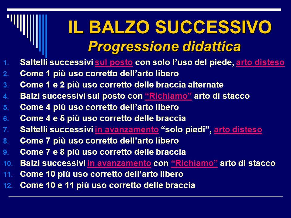 IL BALZO SUCCESSIVO Progressione didattica IL BALZO SUCCESSIVO Progressione didattica 1. Saltelli successivi sul posto con solo l'uso del piede, arto