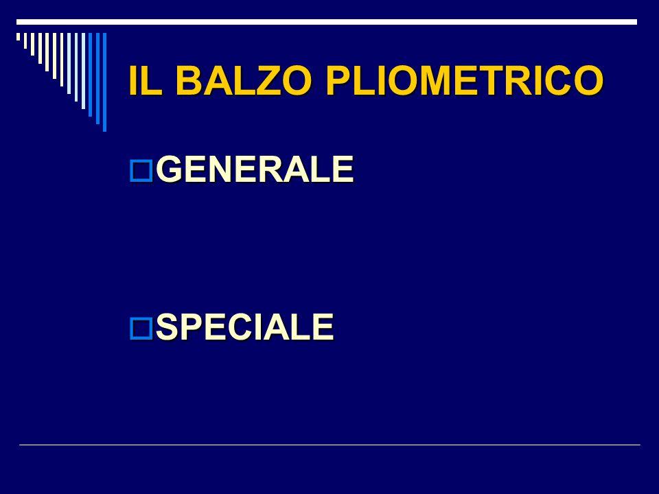IL BALZO PLIOMETRICO  GENERALE  SPECIALE