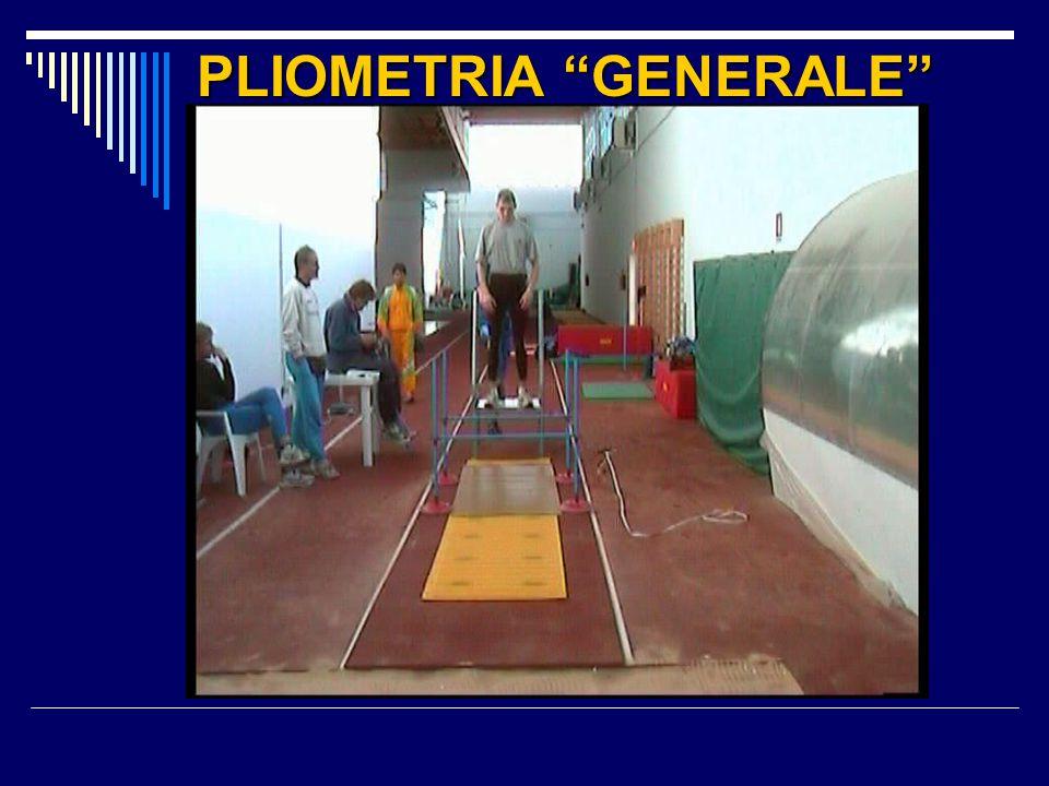 """PLIOMETRIA """"GENERALE"""""""