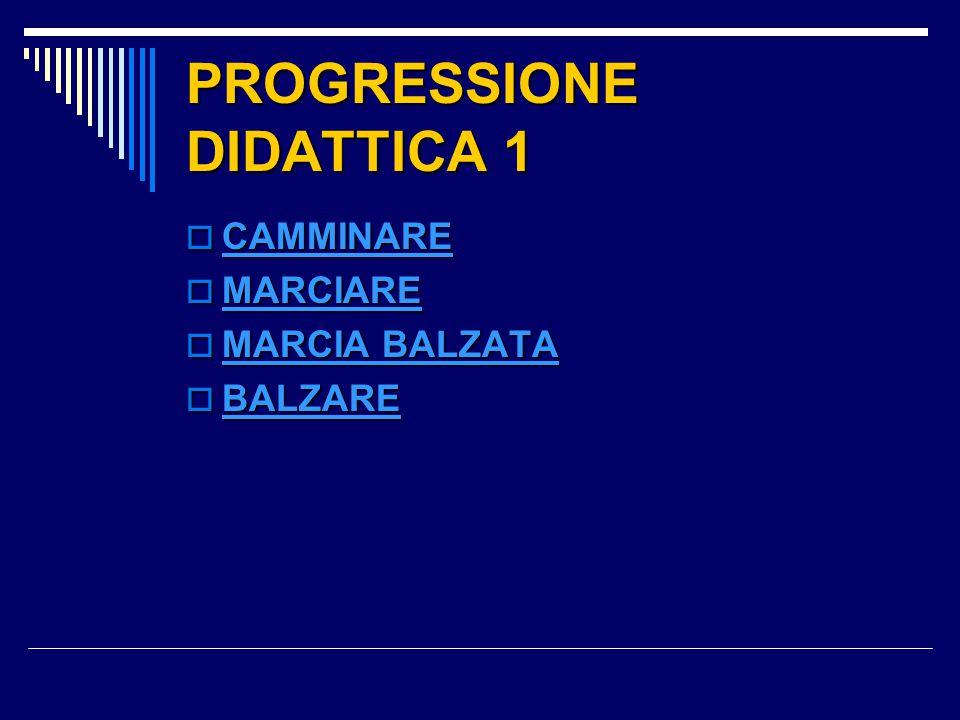 PROGRESSIONE DIDATTICA 1  CAMMINARE CAMMINARE  MARCIARE MARCIARE  MARCIA BALZATA MARCIA BALZATA MARCIA BALZATA  BALZARE BALZARE