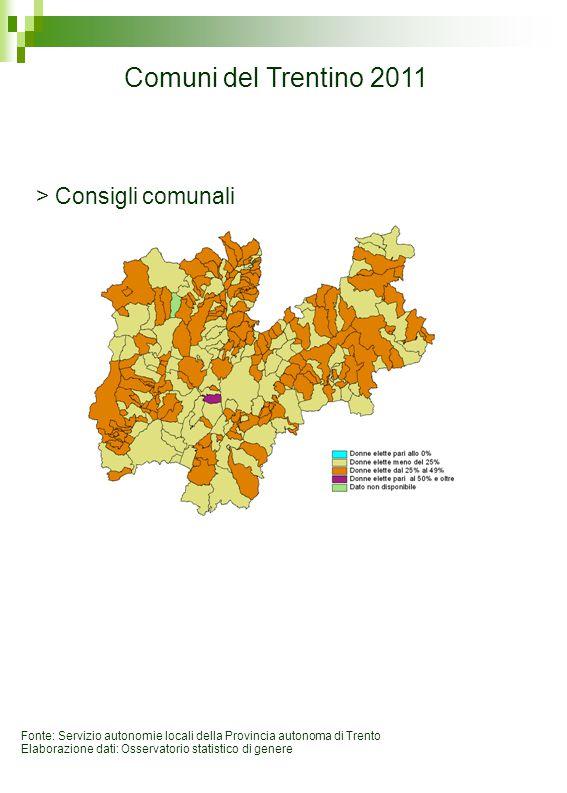 Comuni del Trentino 2011 > Consigli comunali Fonte: Servizio autonomie locali della Provincia autonoma di Trento Elaborazione dati: Osservatorio stati