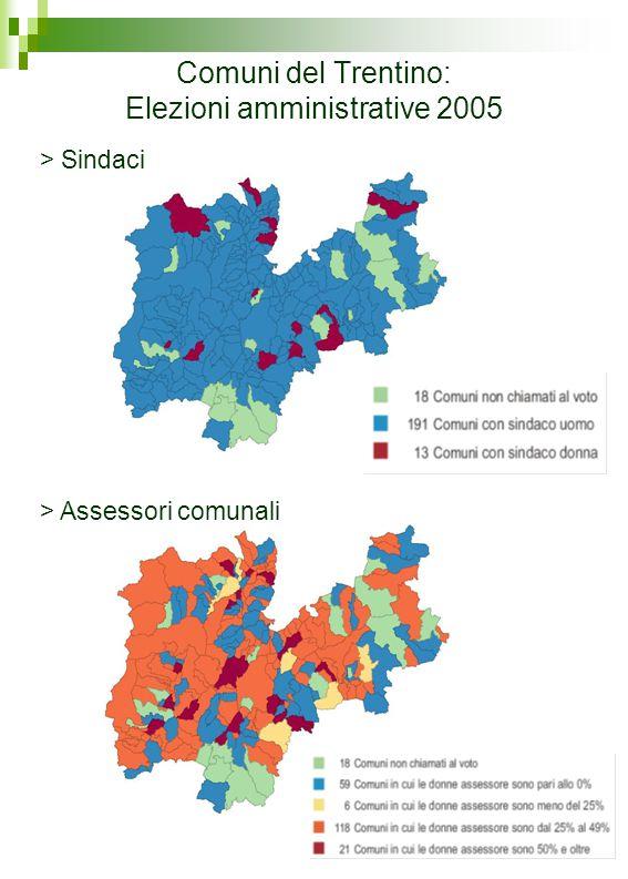 Comuni del Trentino: Elezioni amministrative 2005 > Consiglieri comunali Fonte: I dati del 2005 sono stati raccolti telefonicamente presso le singole Amministrazioni comunali Elaborazione dati: Osservatorio statistico di genere