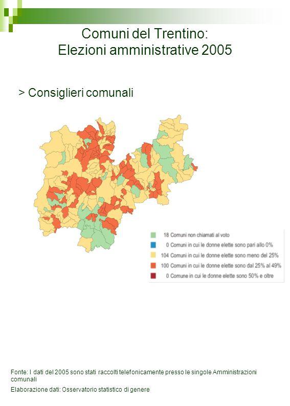 Comuni del Trentino: Elezioni amministrative 2005 > Consiglieri comunali Fonte: I dati del 2005 sono stati raccolti telefonicamente presso le singole