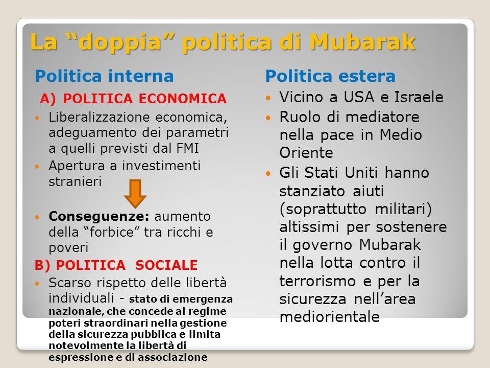 """La """"doppia"""" politica di Mubarak Politica interna A) POLITICA ECONOMICA Liberalizzazione economica, adeguamento dei parametri a quelli previsti dal FMI"""