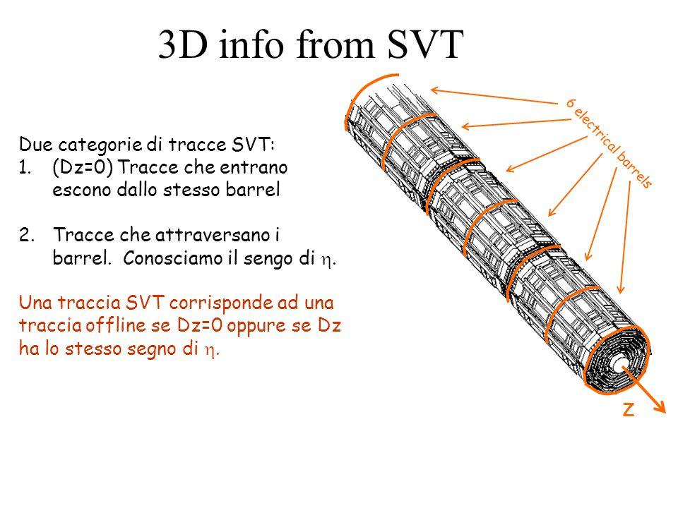 3D info from SVT 6 electrical barrels Z Due categorie di tracce SVT: 1.(Dz=0) Tracce che entrano escono dallo stesso barrel 2.Tracce che attraversano i barrel.