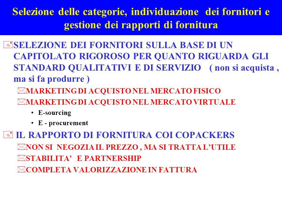 Selezione delle categorie, individuazione dei fornitori e gestione dei rapporti di fornitura +SELEZIONE DEI FORNITORI SULLA BASE DI UN CAPITOLATO RIGO