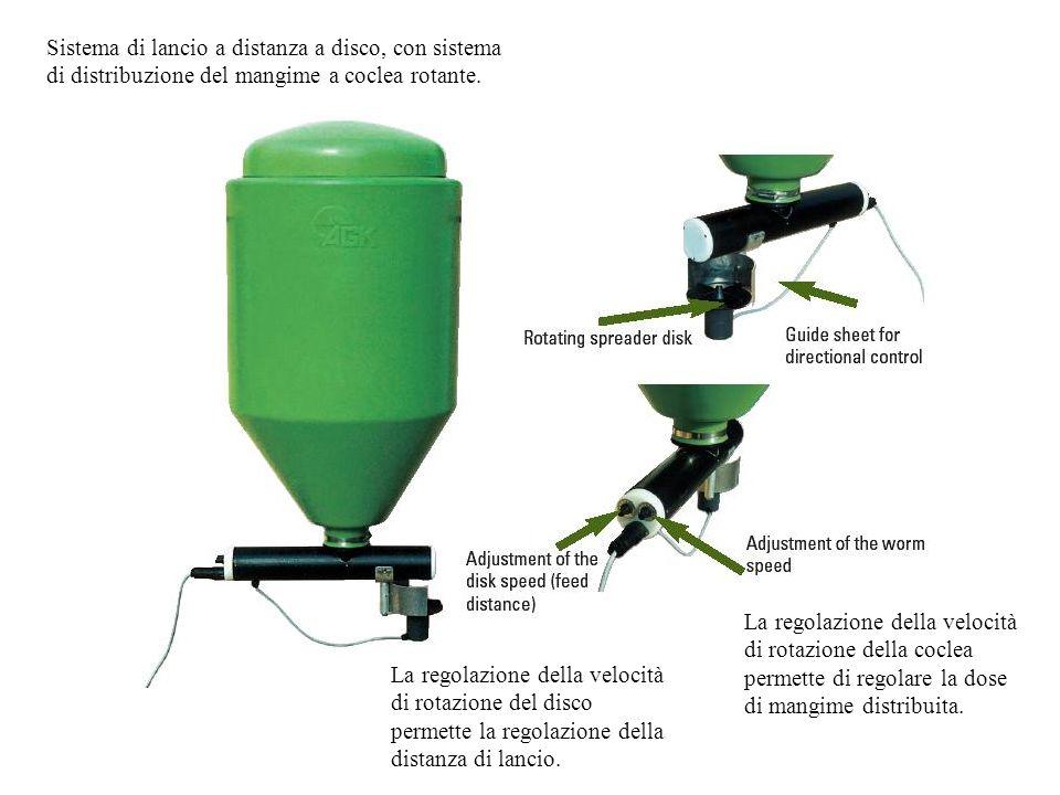 Sistema di lancio a distanza a disco, con sistema di distribuzione del mangime a coclea rotante. La regolazione della velocità di rotazione del disco