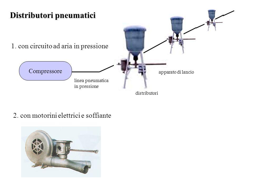 Distributori pneumatici 1. con circuito ad aria in pressione 2. con motorini elettrici e soffiante Compressore linea pneumatica in pressione distribut