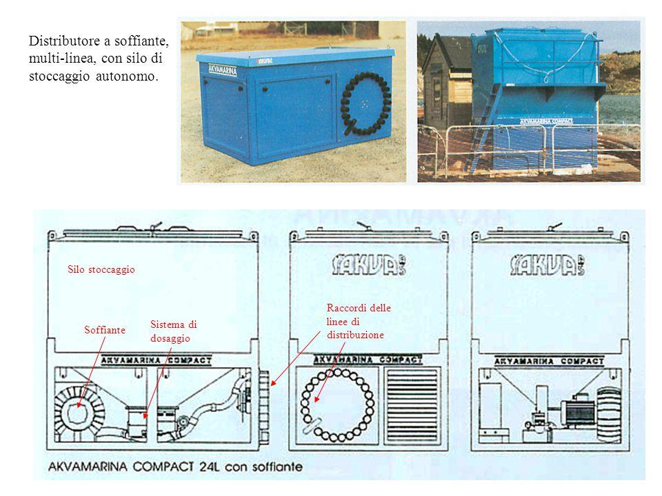 Distributore a soffiante, multi-linea, con silo di stoccaggio autonomo. Silo stoccaggio Soffiante Raccordi delle linee di distribuzione Sistema di dos
